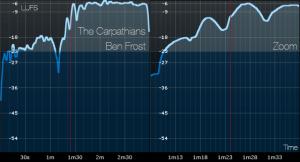 Courbe graphique de Loudness de The Carpathians de Ben Frost
