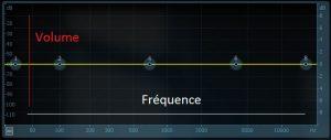 égaliseur-fréquence-et-volume