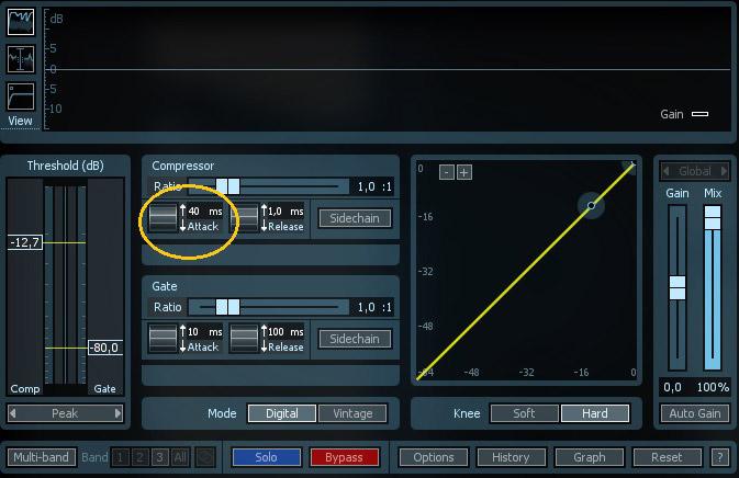 compression-audio-attaque