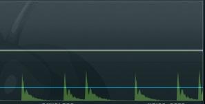 compression audio-threshold