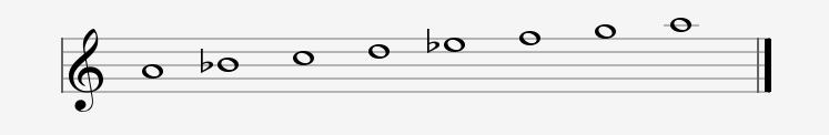 Image du mode locrien (mode de si) en tonalité de La sur la portée